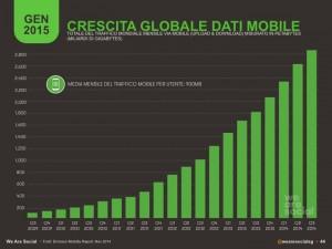 Posizionamento organico: Google premia i siti ottimizzati per i dispositivi mobili